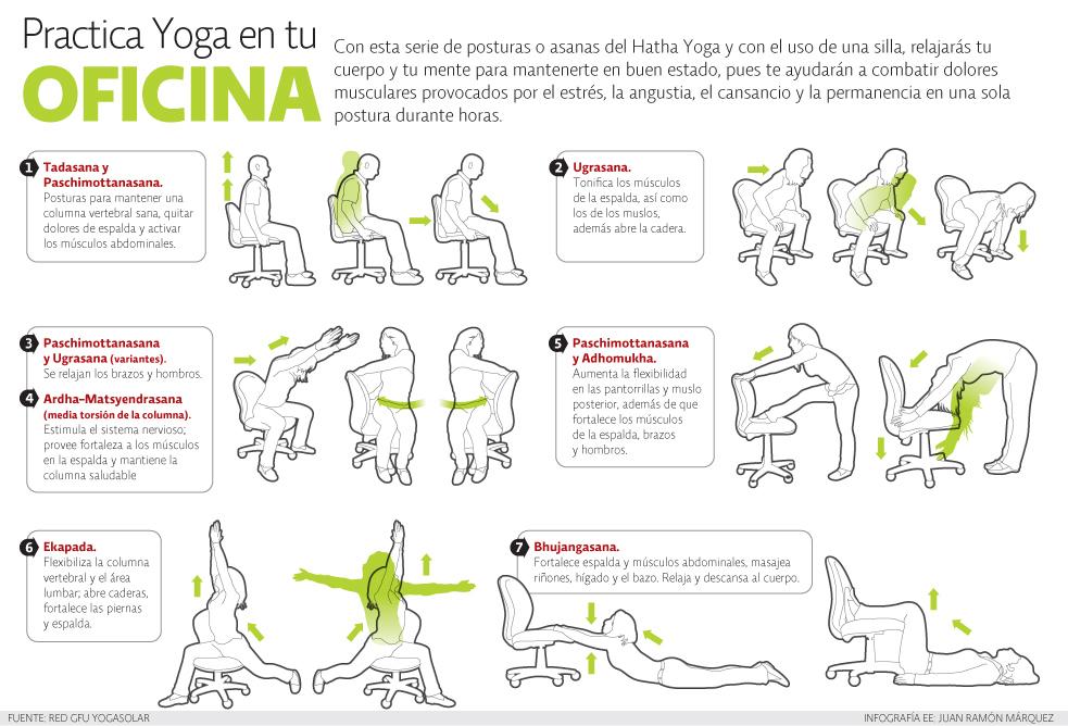 Practicar yoga sin salir de la oficina for Que es practica de oficina