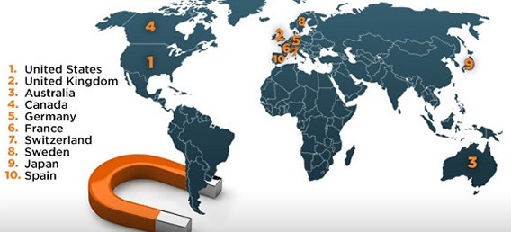 Los 10 países preferidos como destino laboral