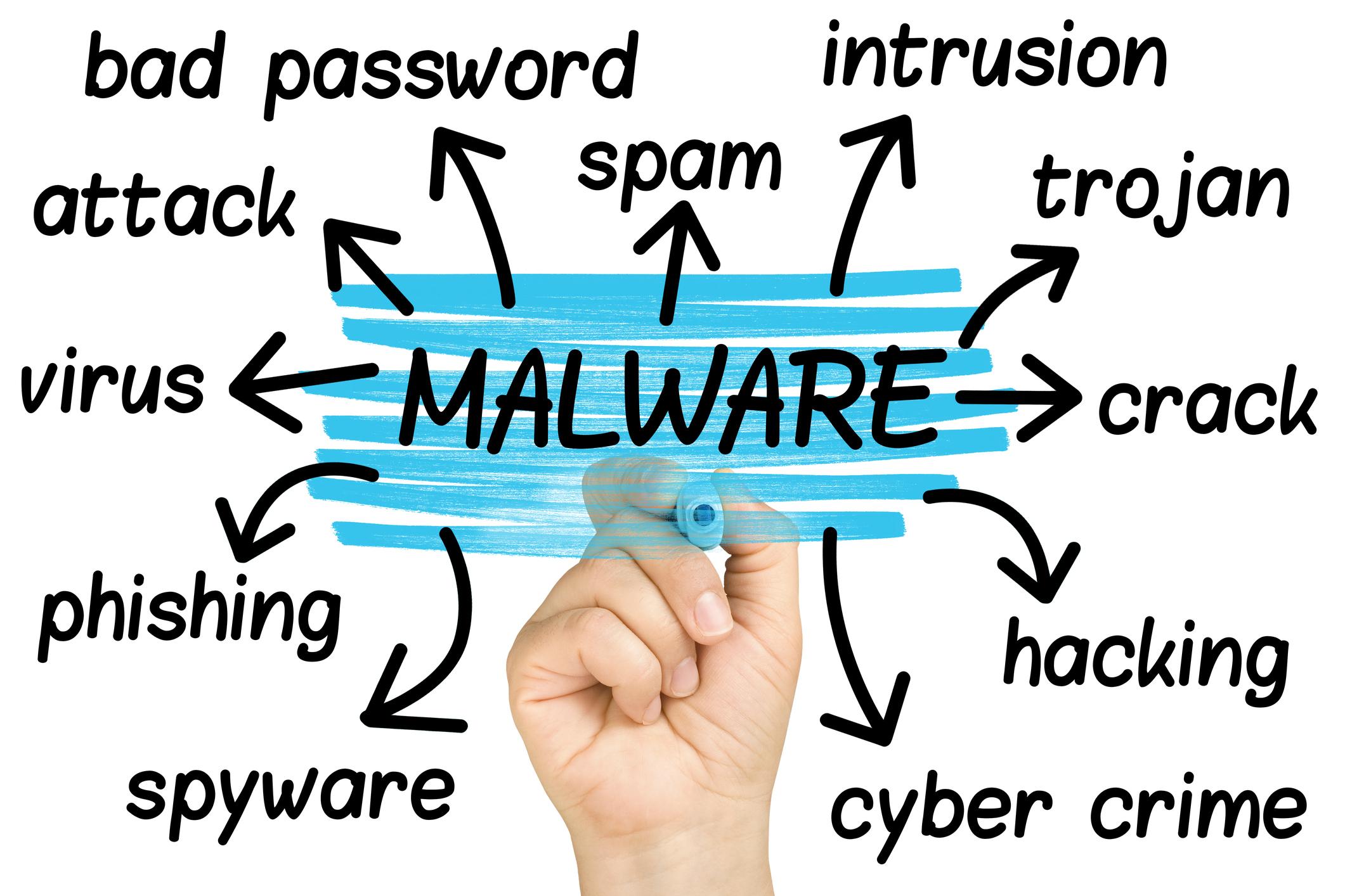 especialista en malware empleo