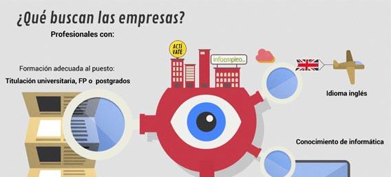 que_buscan_las_empresas_infoempleo
