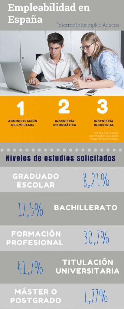 Infografía Informe