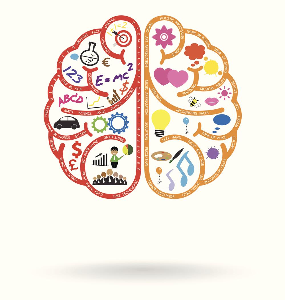 Desarrolla tu inteligencia y tu potencial