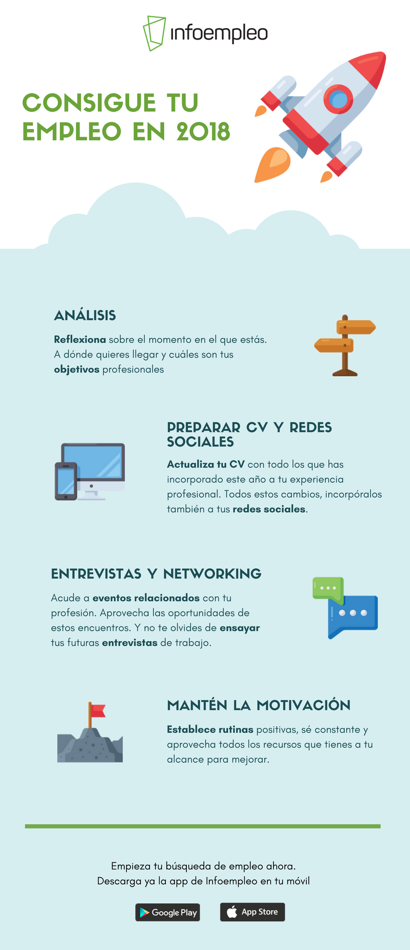 infografía encontrar empleo en 2018